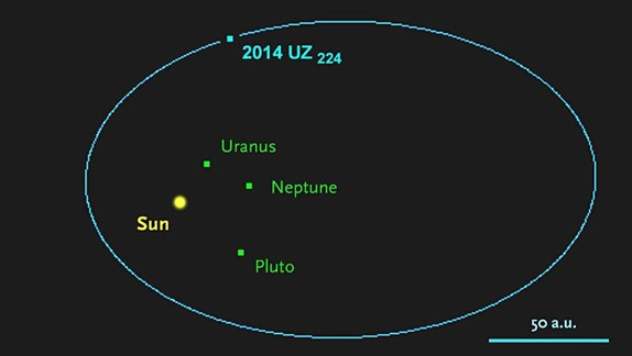 new-dwarf-planet-solar-system-s-2nd-most-distant-orig-20161014