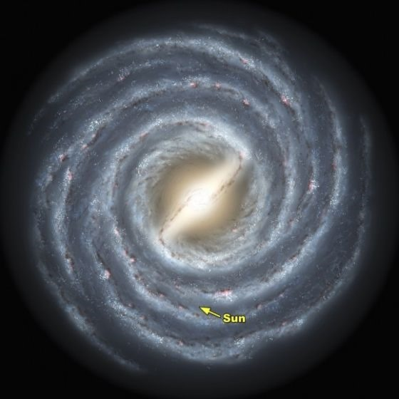 sun-milky-way-location