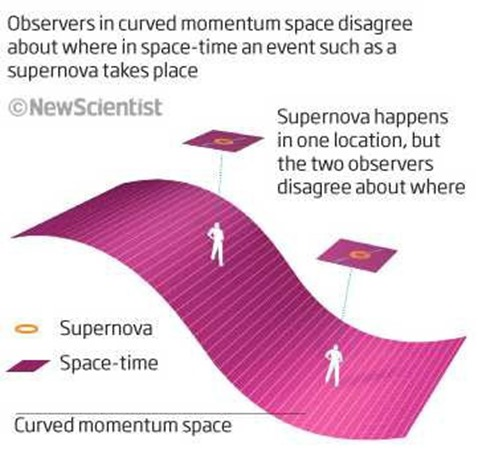 where_is_supernova