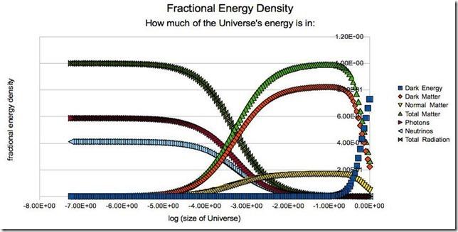 energy-universe