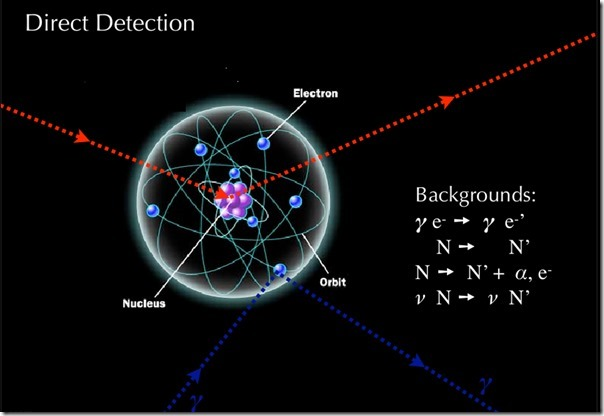 dark_matter_detection