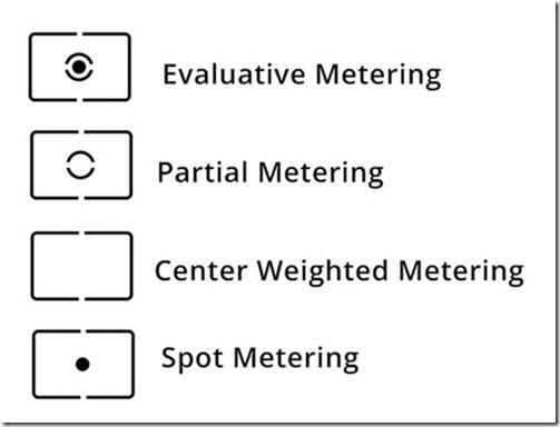 metering-dslr