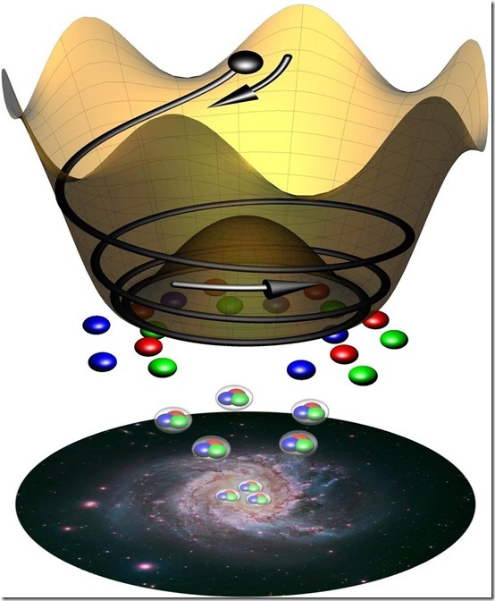 The_axion_solves_three_mysteries_of_the_universe