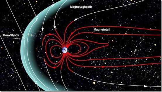 earth-magnetosphere