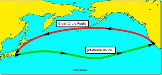 Greatcircle_Jetstream_routes